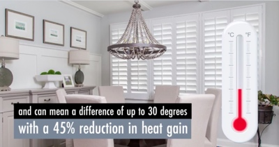 How St. George Shutters Keep Your Home Cool
